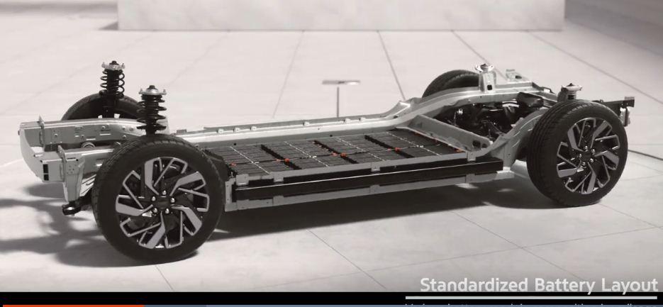 Los futuros Hyundai y Kia eléctricos usarán está avanzada plataforma E-GMP